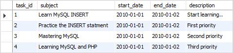 آموزش وارد کردن داده ها در جدول MySQL